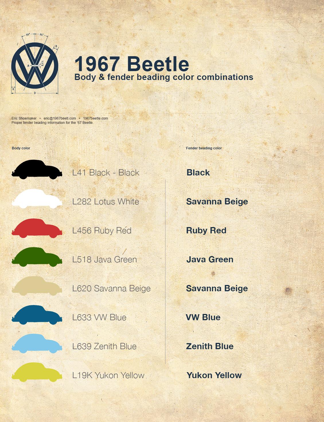 '67 Volkswagen Beetle — Correct Fender Beading Color Combinations